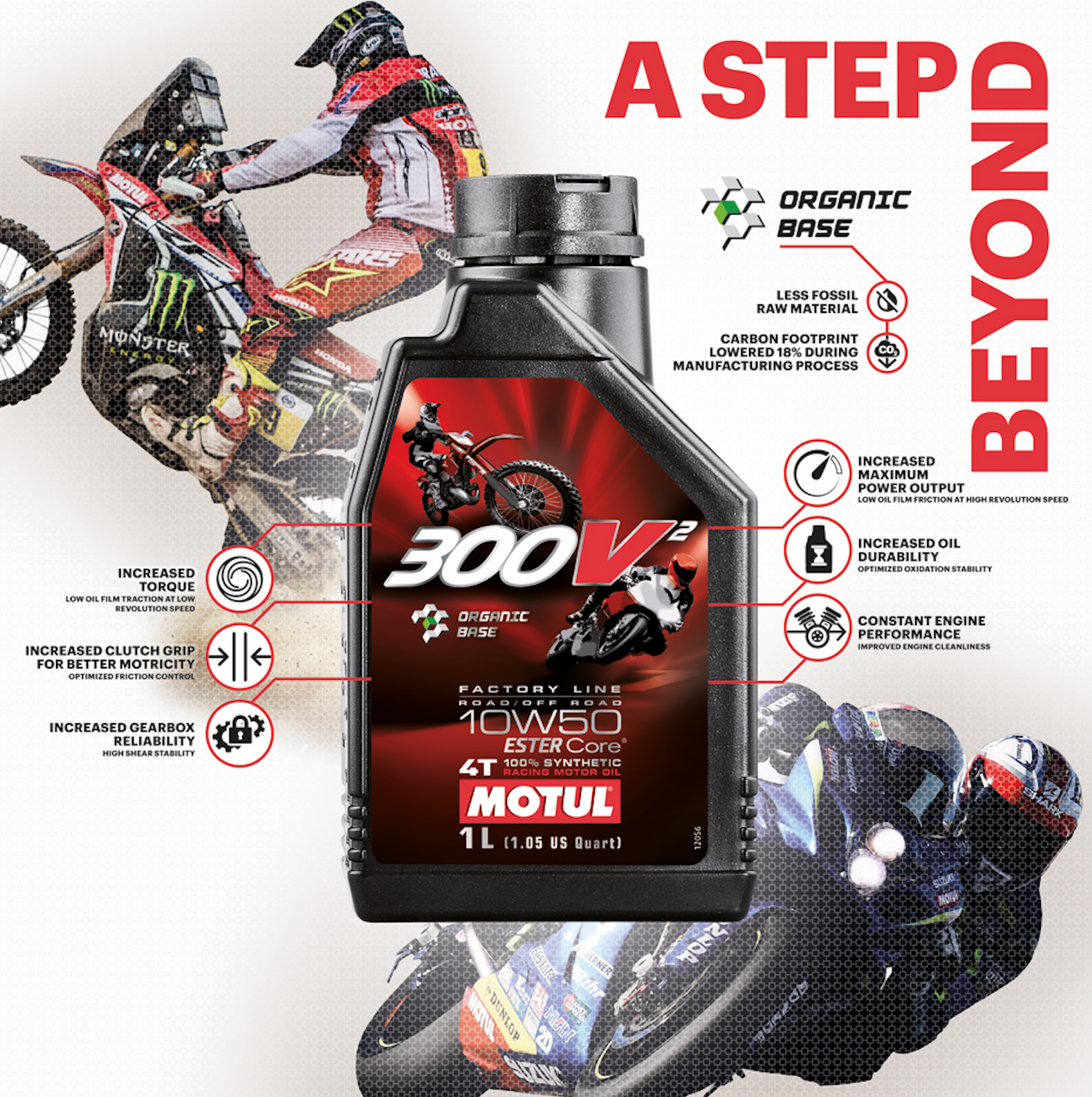 Motul - News/ The Drum - Motul goes a step beyond at EICMA