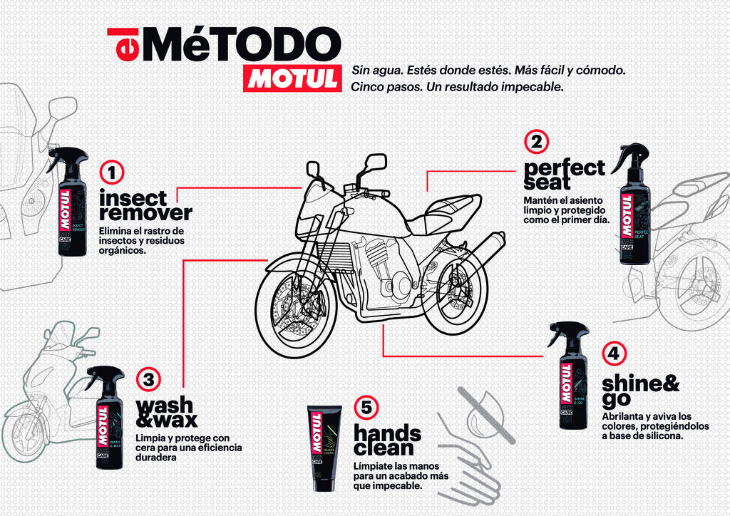 el MéTODO Motul MC CARE ™