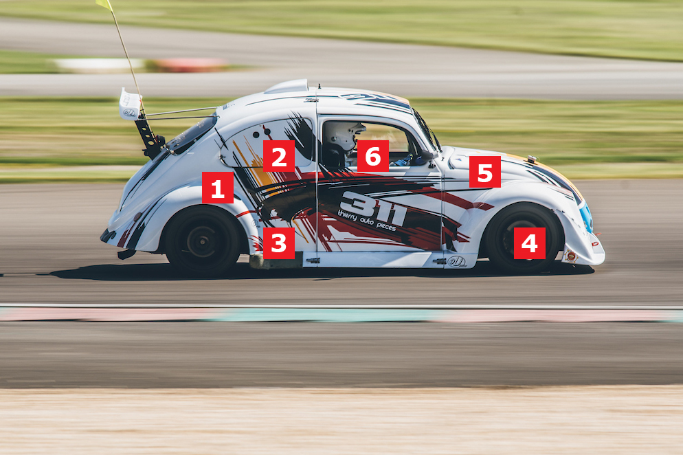The Anatomy of a VW Fun Cup