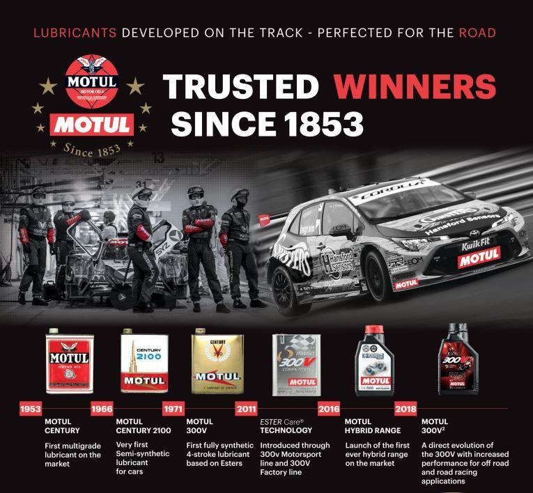 30th edition of Autosport International