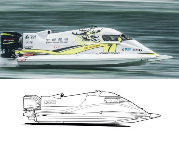F1-H20