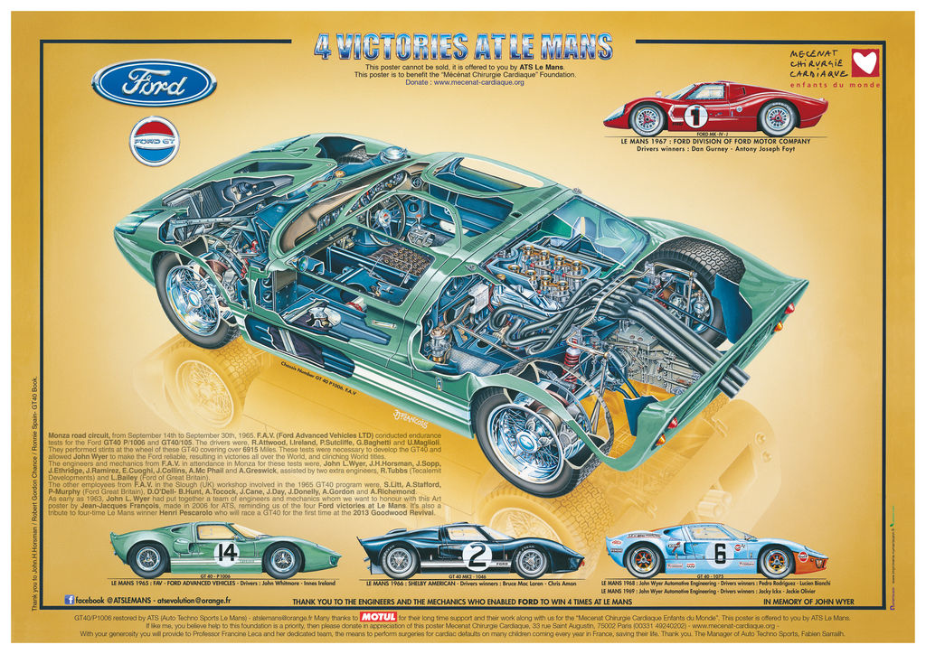What made the Daytona Coupe so special? And how did you get approval from Carroll to build more?