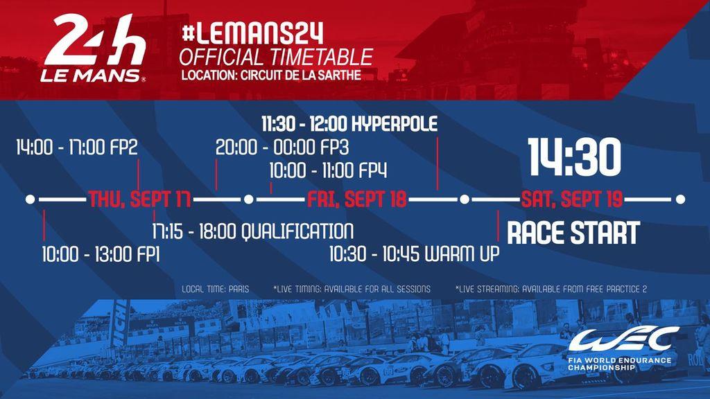 Calendario de carreras de este fin de semana: