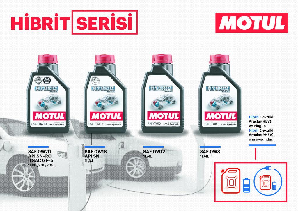 Motul'den Hibrit Araçlara Özel Motor ve Şanzıman Yağları
